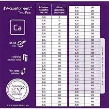 Deepwater Aquatics AF01910 product image 9