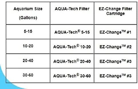 AQUA-TECH ML90738-00 product image 5