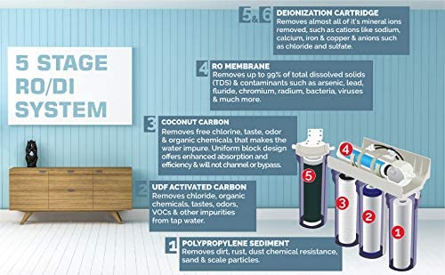 Premier Water Systems  product image 8
