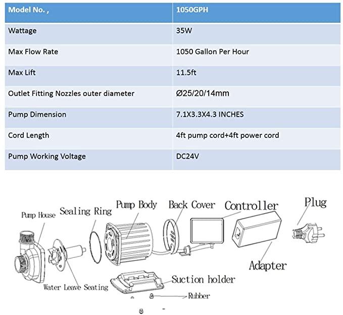 JEREPET SWD-4000 product image 11
