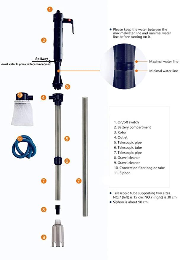 LONDAFISH  product image 10