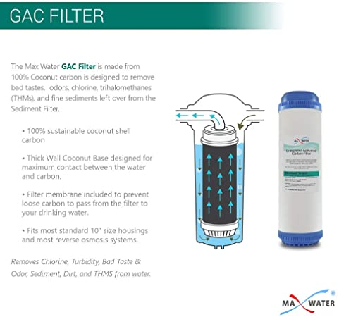 Max Water  product image 7