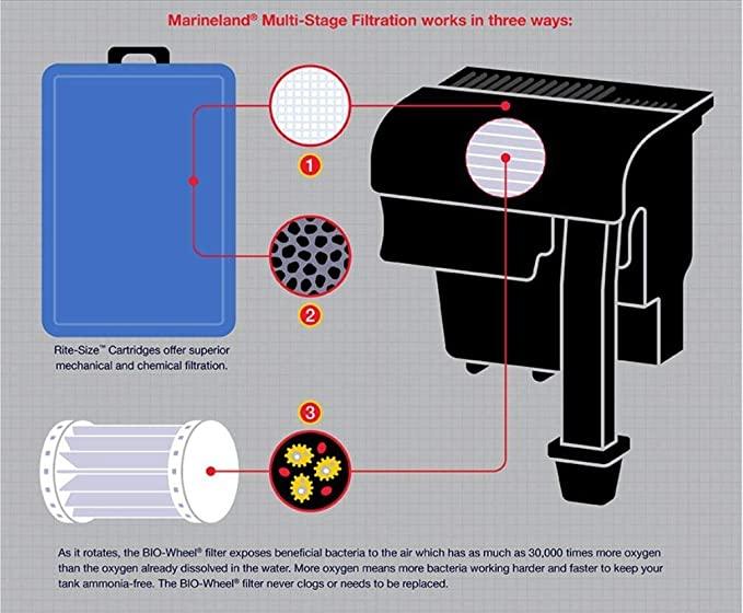 MarineLand PF0400BD product image 5