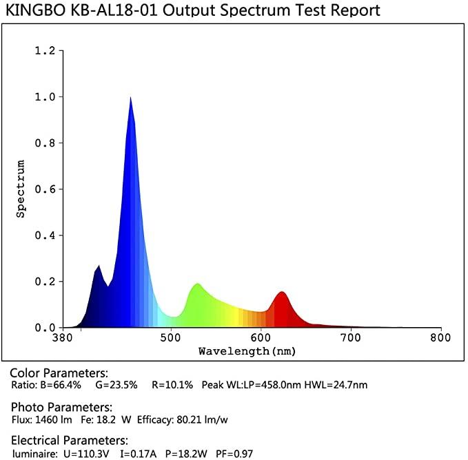 KINGBO KB-AL18-01 product image 7