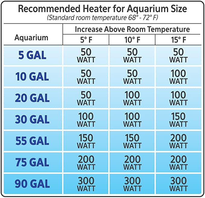 Aqueon 100106102 product image 5