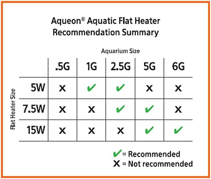 Aqueon 100101230 product image 4
