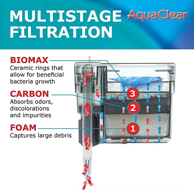 AquaClear A615A1 product image 4