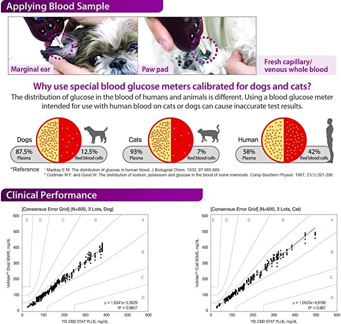 VetMate  product image 7