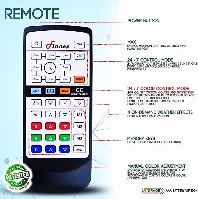 Finnex CRV-36 product image 6